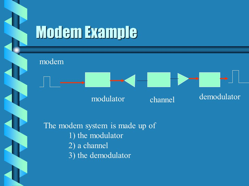 Modem Example modem demodulator modulator channel