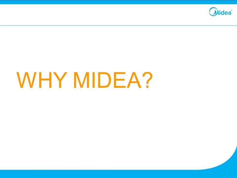 WHY MIDEA 19
