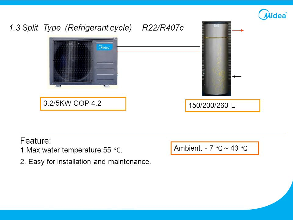 1.3 Split Type (Refrigerant cycle) R22/R407c