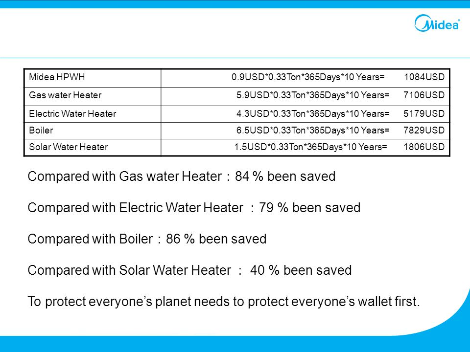 Compared with Gas water Heater:84 % been saved