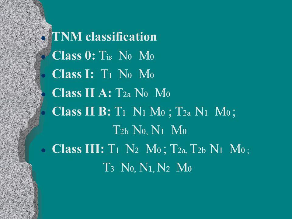 TNM classification Class 0: Tis N0 M0. Class I: T1 N0 M0. Class II A: T2a N0 M0. Class II B: T1 N1 M0 ; T2a N1 M0 ;