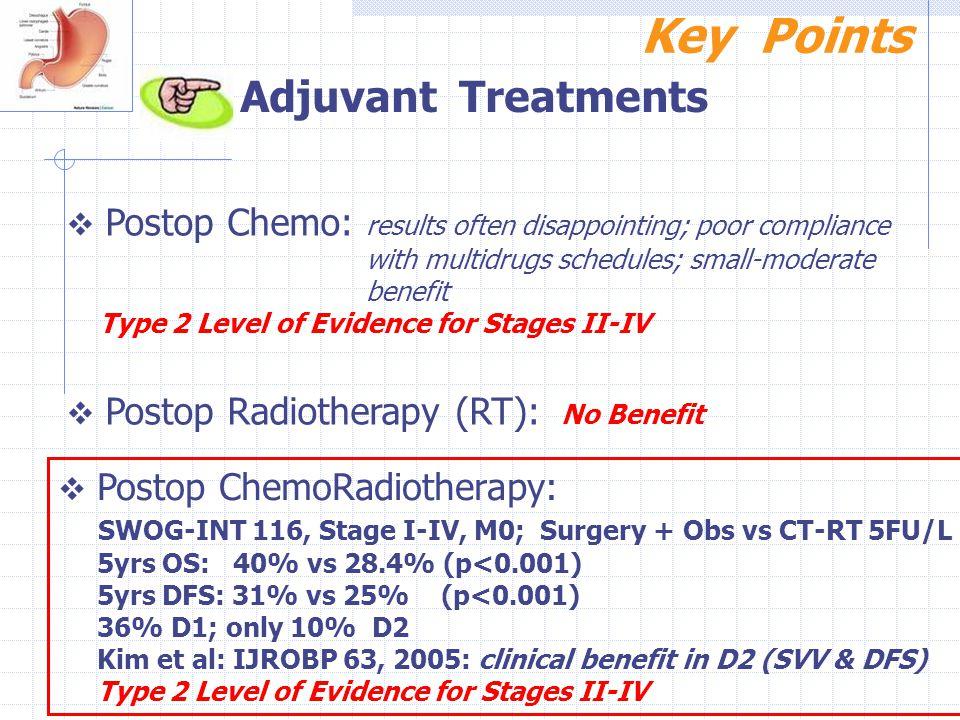 Key Points Adjuvant Treatments