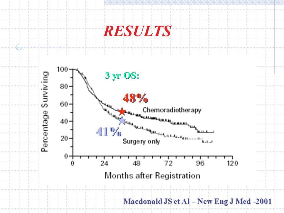 RESULTS 3 yr OS: 41% 48% 41% Macdonald JS et Al – New Eng J Med -2001