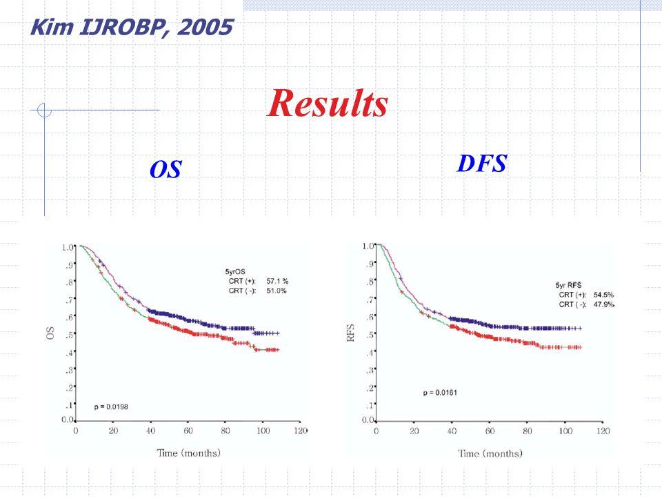 Kim IJROBP, 2005 Results DFS OS