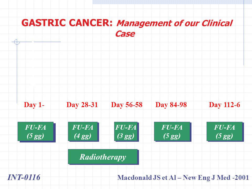 GASTRIC CANCER: Management of our Clinical