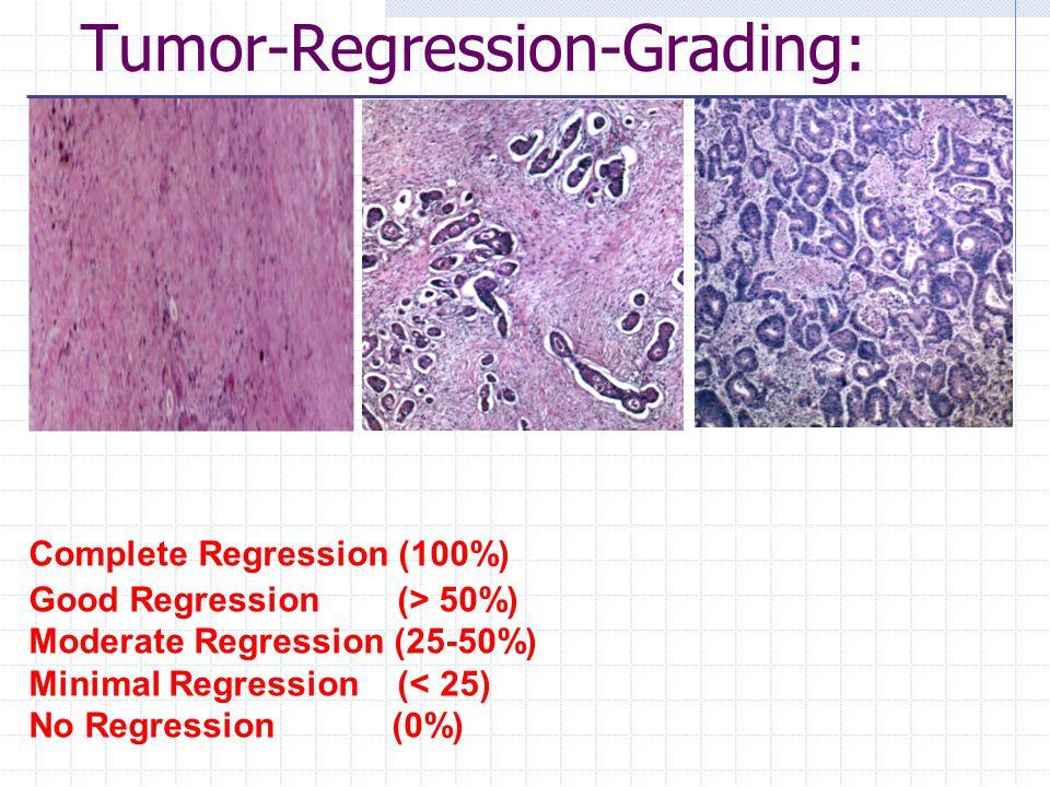Tumor-Regression-Grading: TRG