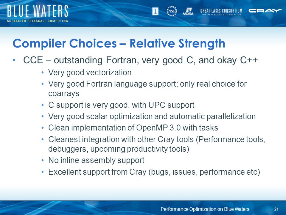 Compiler Choices – Relative Strength