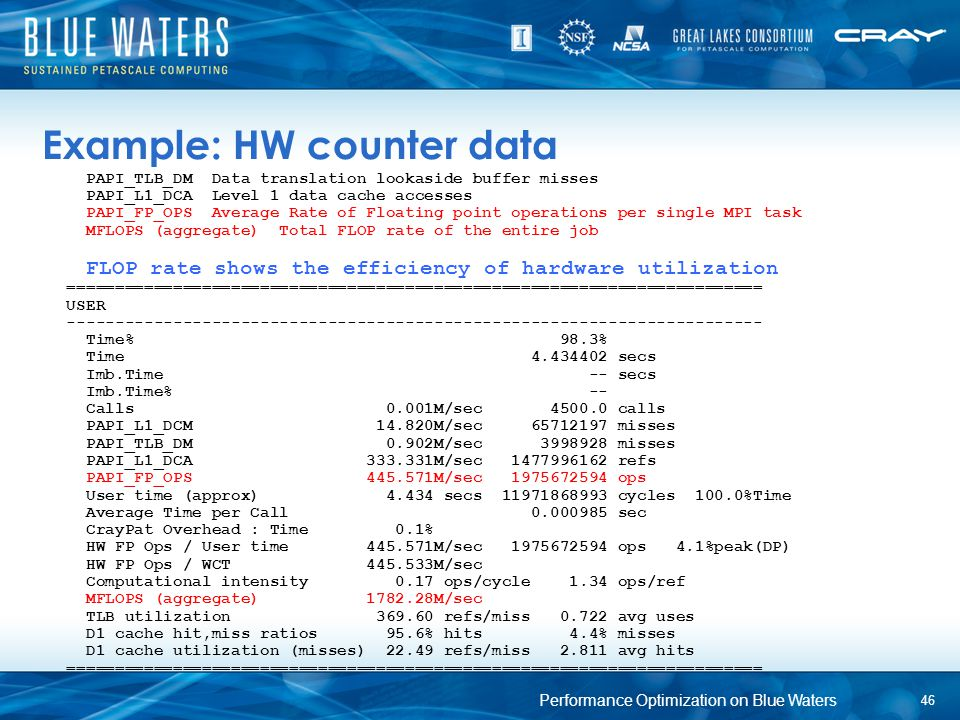 Example: HW counter data