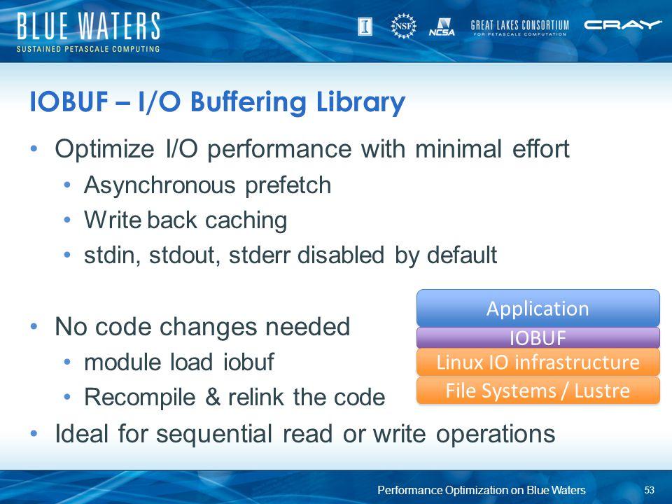 IOBUF – I/O Buffering Library