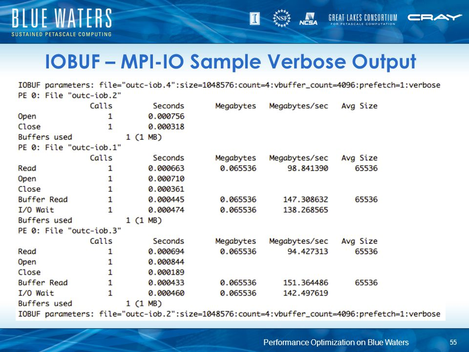 IOBUF – MPI-IO Sample Verbose Output