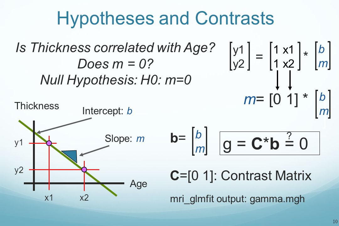 Hypotheses and Contrasts