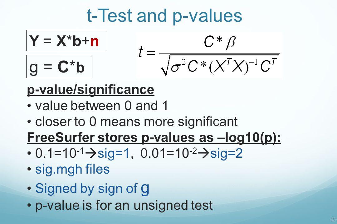 t-Test and p-values g = C*b Y = X*b+n p-value/significance