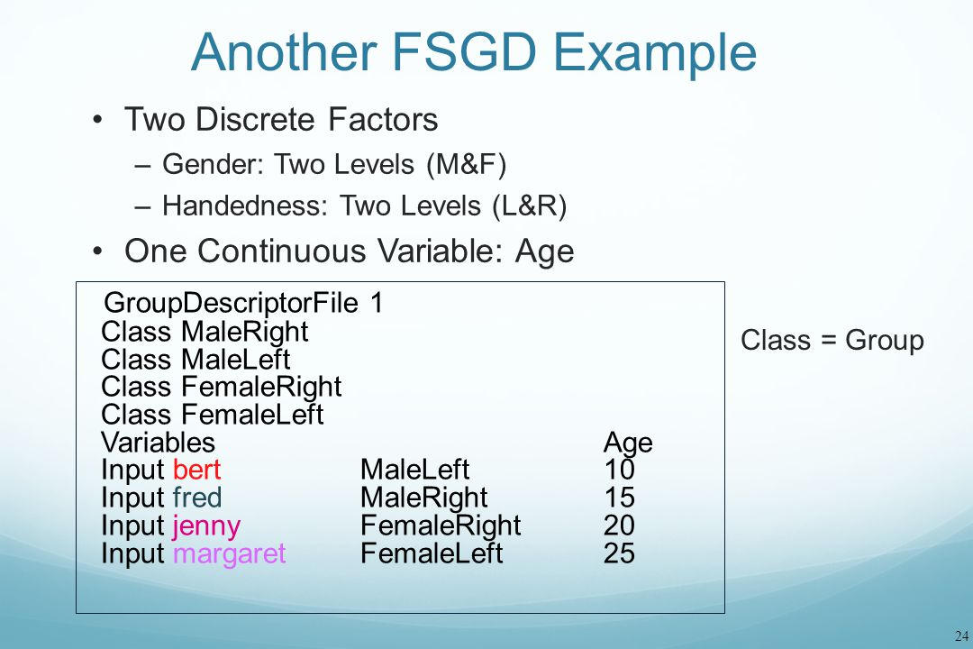 Another FSGD Example Two Discrete Factors One Continuous Variable: Age