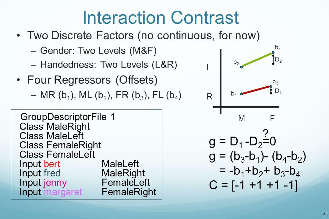 Interaction Contrast g = D1 -D2=0 g = (b3-b1)- (b4-b2) = -b1+b2+ b3-b4