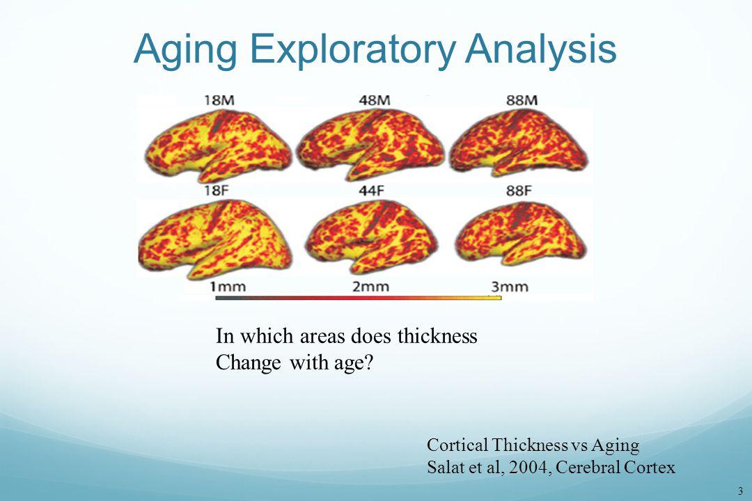 Aging Exploratory Analysis