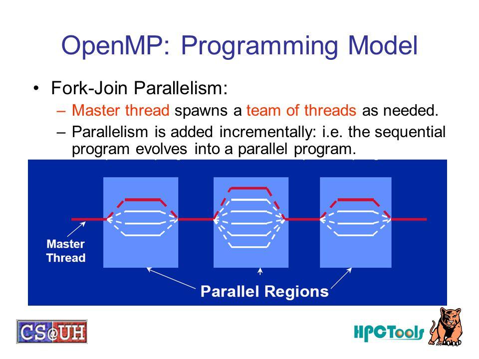 OpenMP: Programming Model