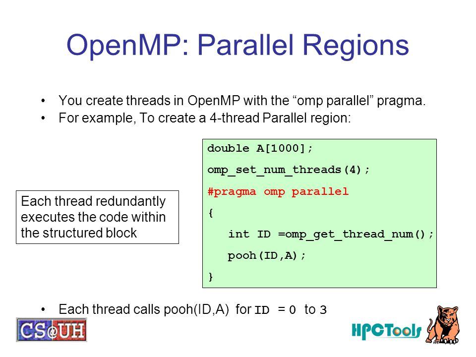 OpenMP: Parallel Regions