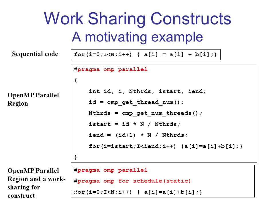 Work Sharing Constructs A motivating example