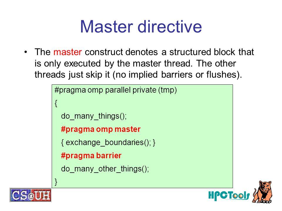 Master directive