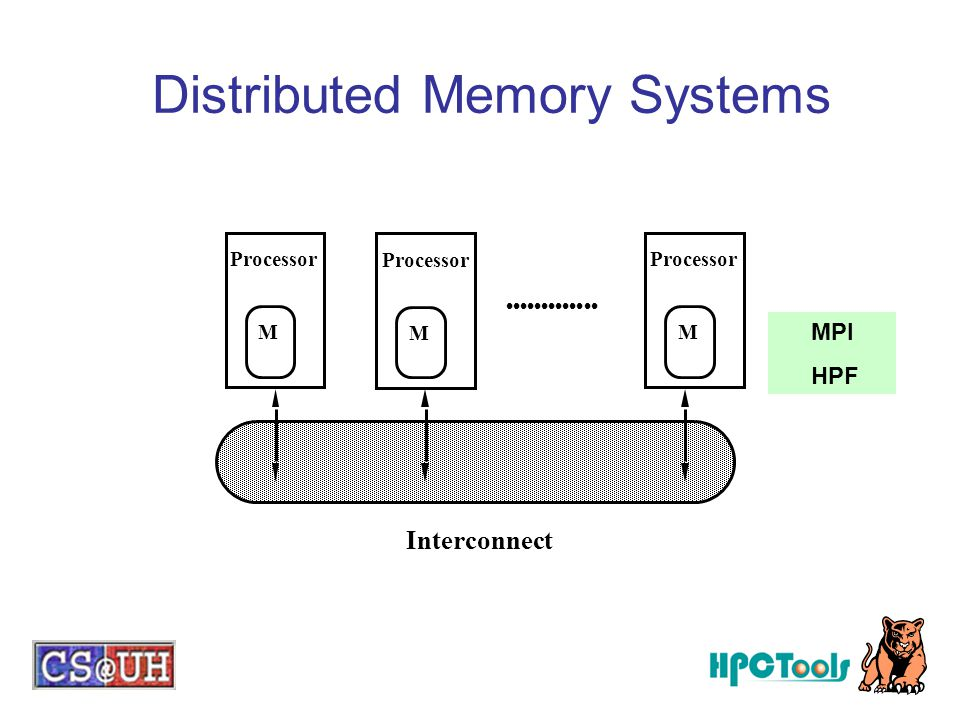 Distributed Memory Systems