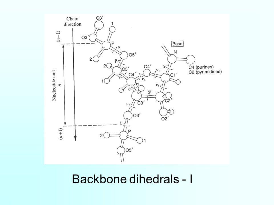 n0 Backbone dihedrals - I