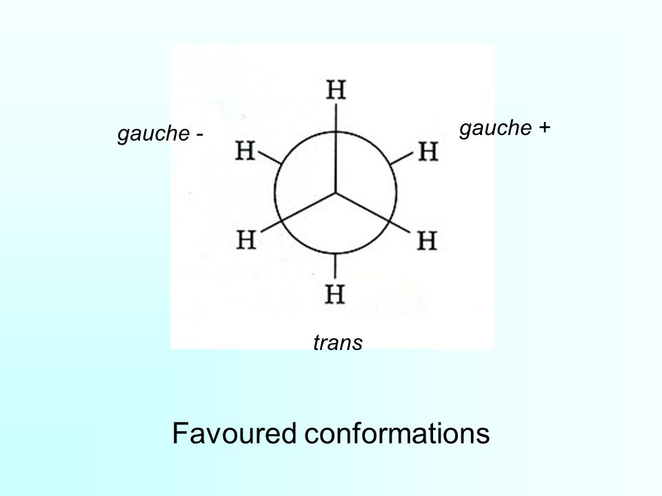Favoured conformations