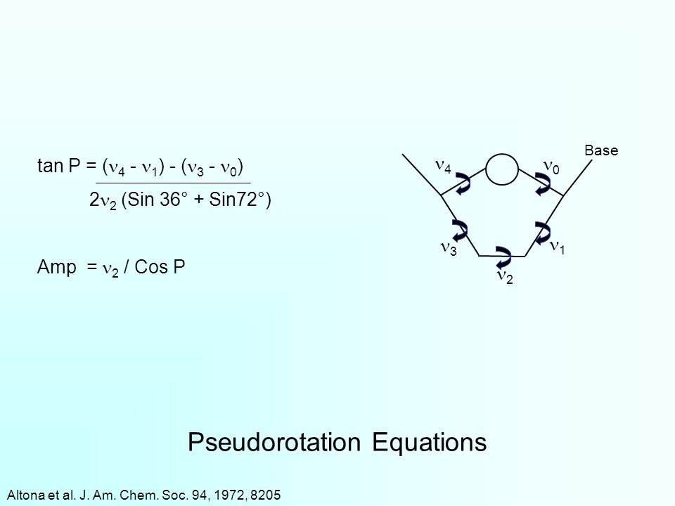 Pseudorotation Equations
