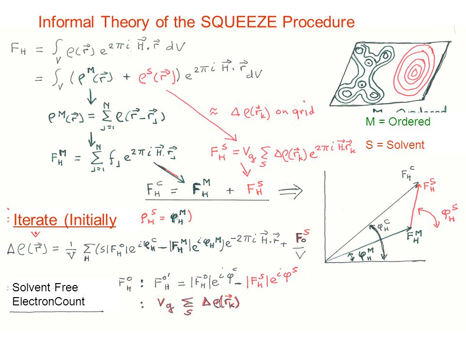 Informal Theory of the SQUEEZE Procedure