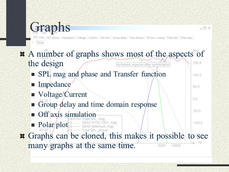 Graphs A number of graphs shows most of the aspects of the design