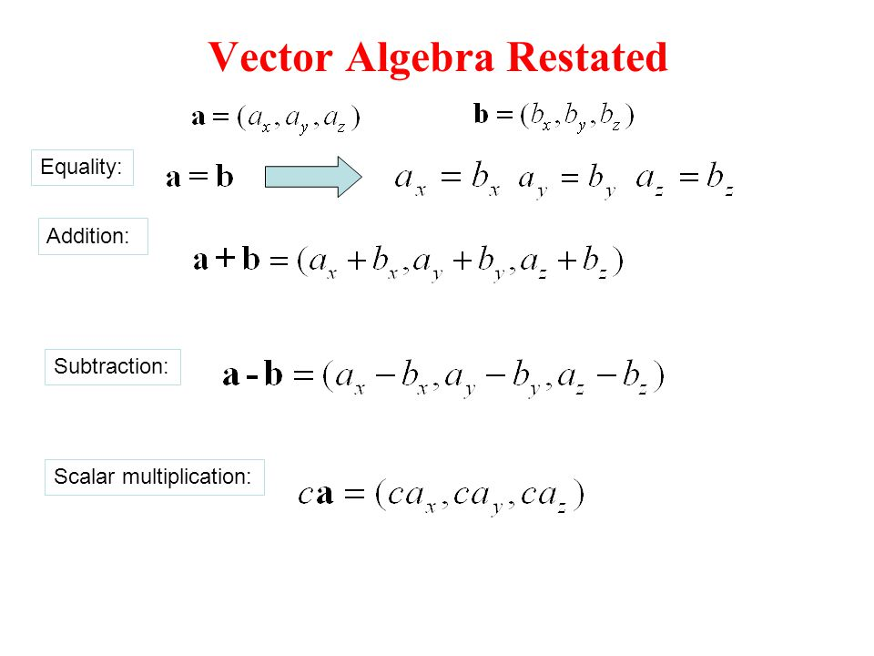 Vector Algebra Restated