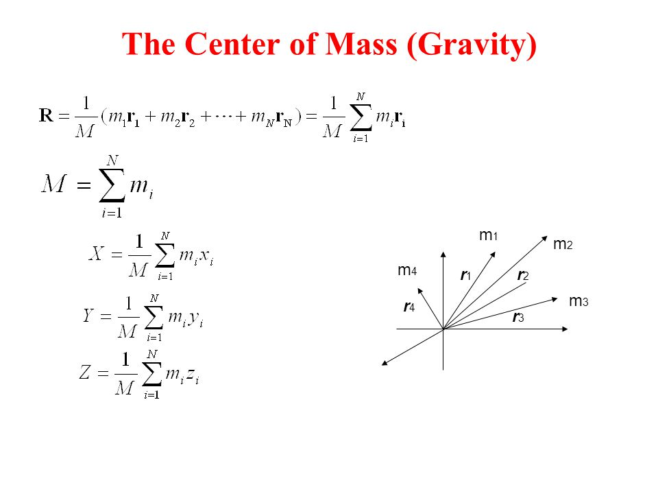 The Center of Mass (Gravity)
