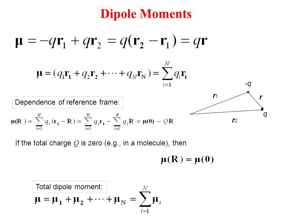 Dipole Moments -q r1 r Dependence of reference frame: q r2