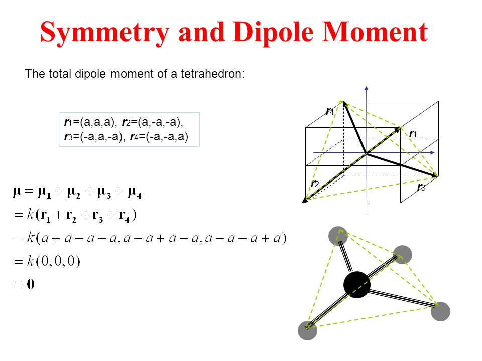 Symmetry and Dipole Moment