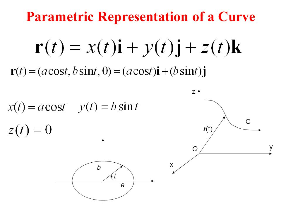 Parametric Representation of a Curve