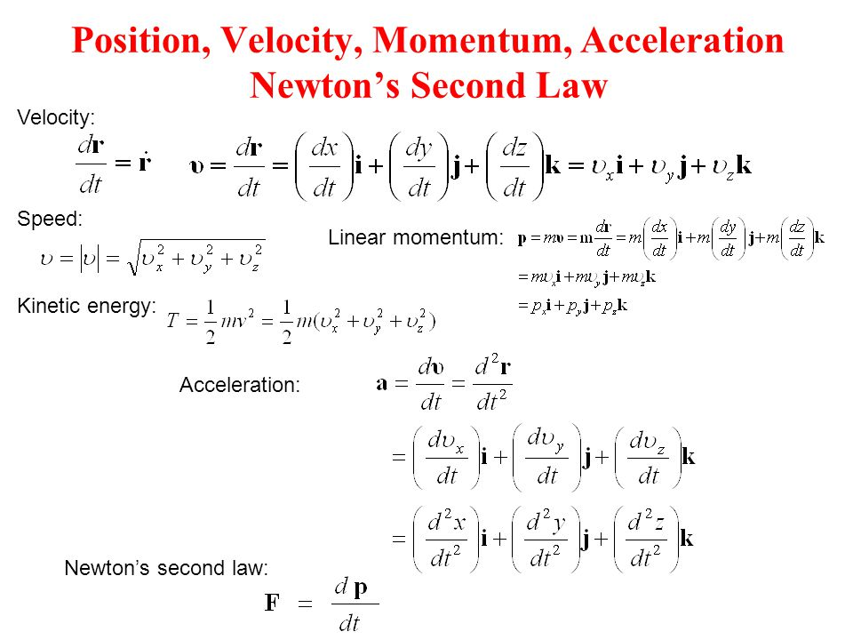 Position, Velocity, Momentum, Acceleration Newton's Second Law