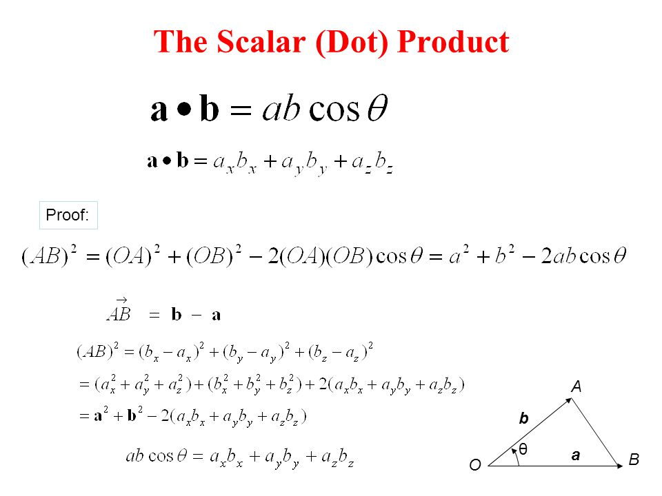 The Scalar (Dot) Product
