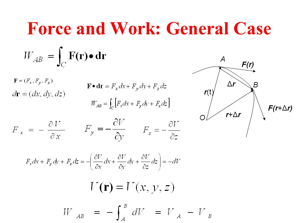 Force and Work: General Case