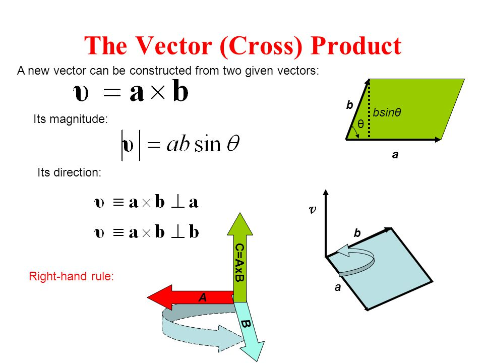 The Vector (Cross) Product