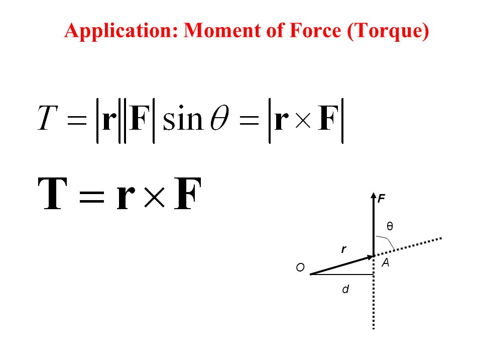 Application: Moment of Force (Torque)