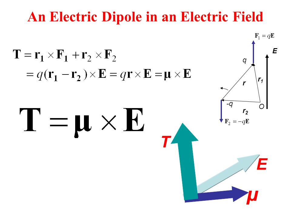 An Electric Dipole in an Electric Field