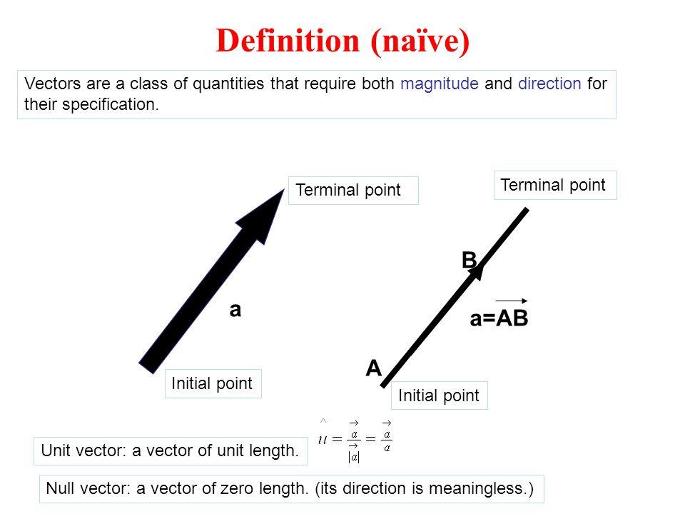 Definition (naïve) B a a=AB A