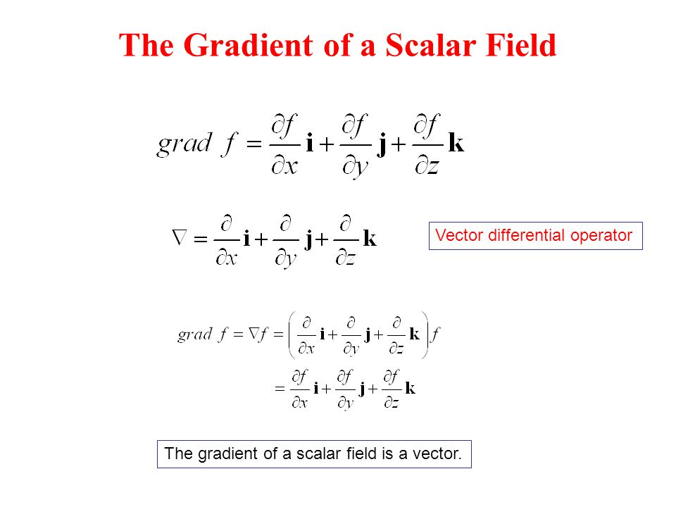 The Gradient of a Scalar Field