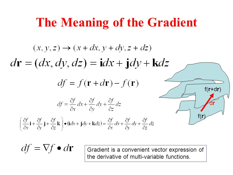 The Meaning of the Gradient