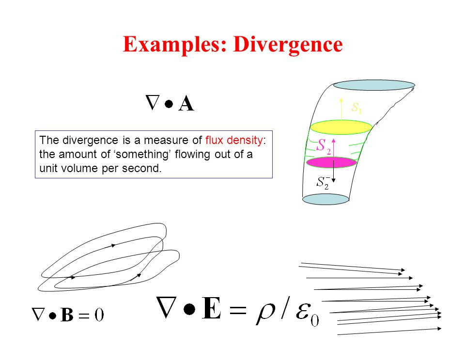 Examples: Divergence The divergence is a measure of flux density: