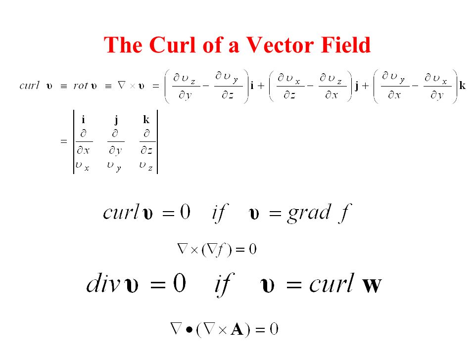 The Curl of a Vector Field