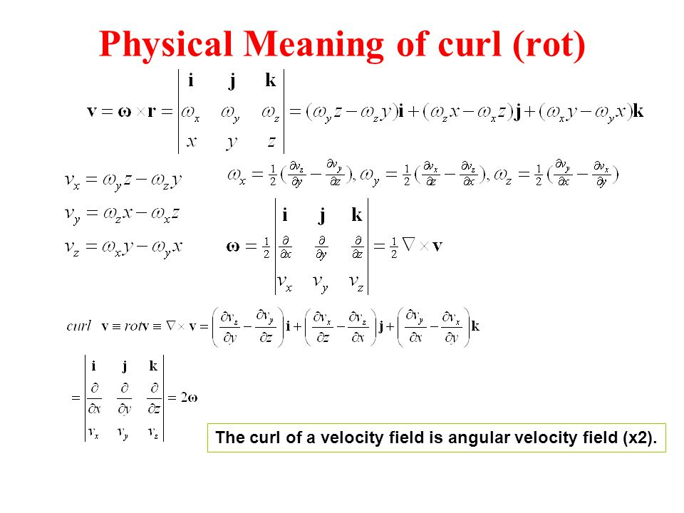 Physical Meaning of curl (rot)