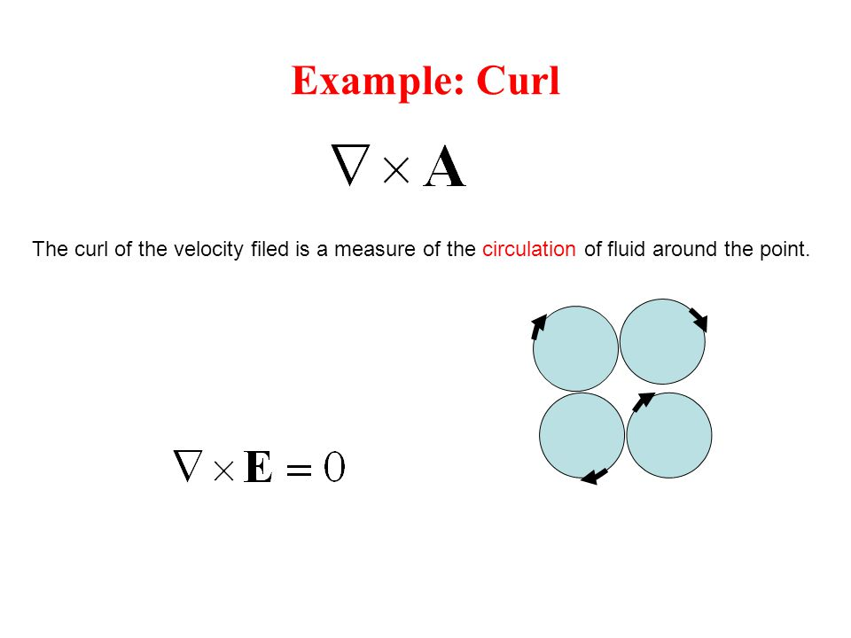 Example: Curl The curl of the velocity filed is a measure of the circulation of fluid around the point.