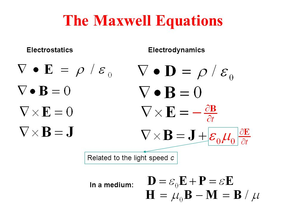 The Maxwell Equations Electrostatics Electrodynamics
