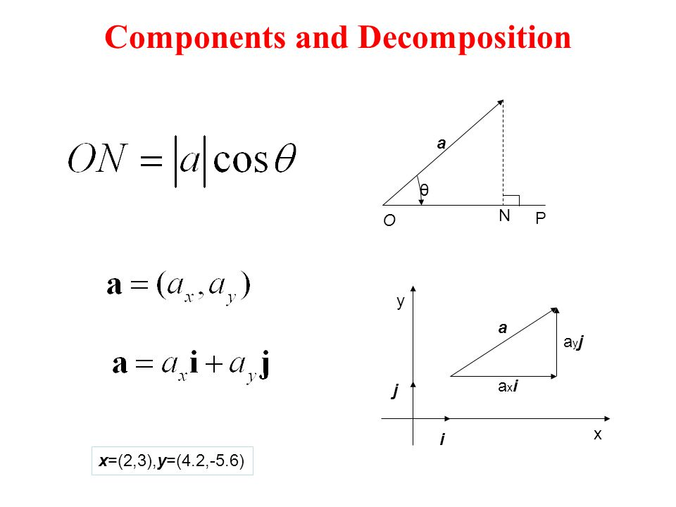 Components and Decomposition