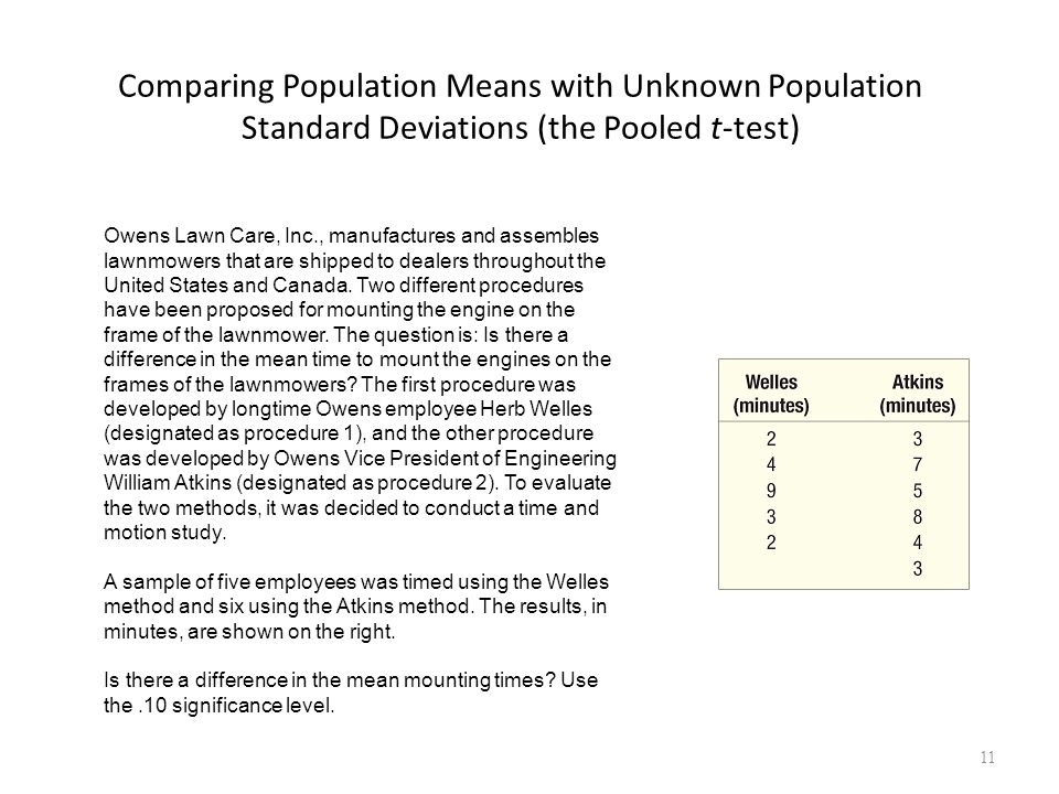Comparing Population Means with Unknown Population Standard Deviations (the Pooled t-test)